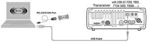 RadioCom 6 anschließen USB-Tranceiver